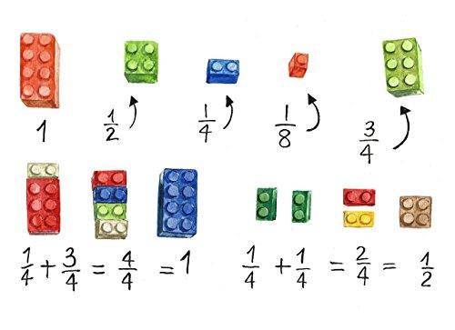 Math wall art #A041. Lego math art print (8x10).Kids room wall art.Education artwork.Education wall art.Math art.Math art poster.Math print.For kids.Math pictures