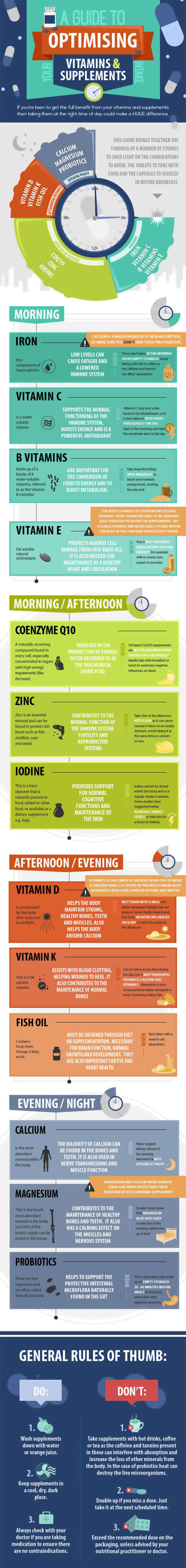 Guide To Optimizing Vitamins