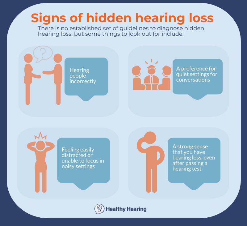 Signs of hidden hearing loss